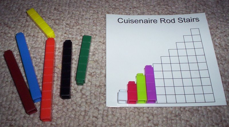 picture relating to Cuisenaire Rods Printable referred to as cuisenaire rod stairs angathome