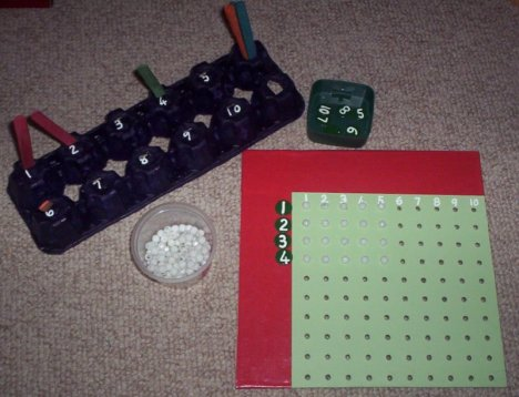 multiplication board