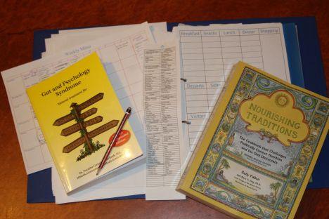 IMG_6110 recipe planning